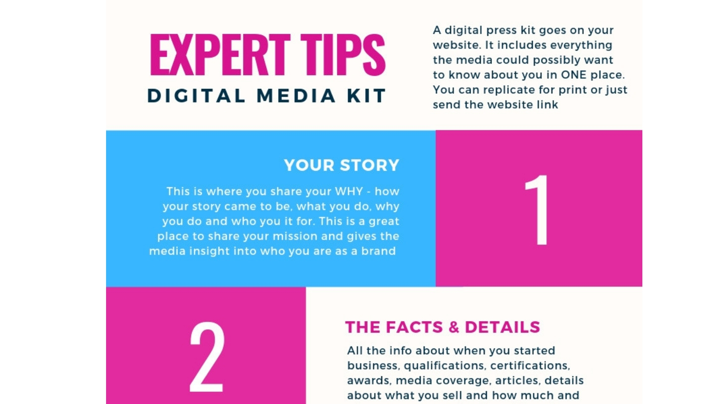 YOUR DIGITAL MEDIA KIT: MAKING IT EASY TO TELL YOUR STORY