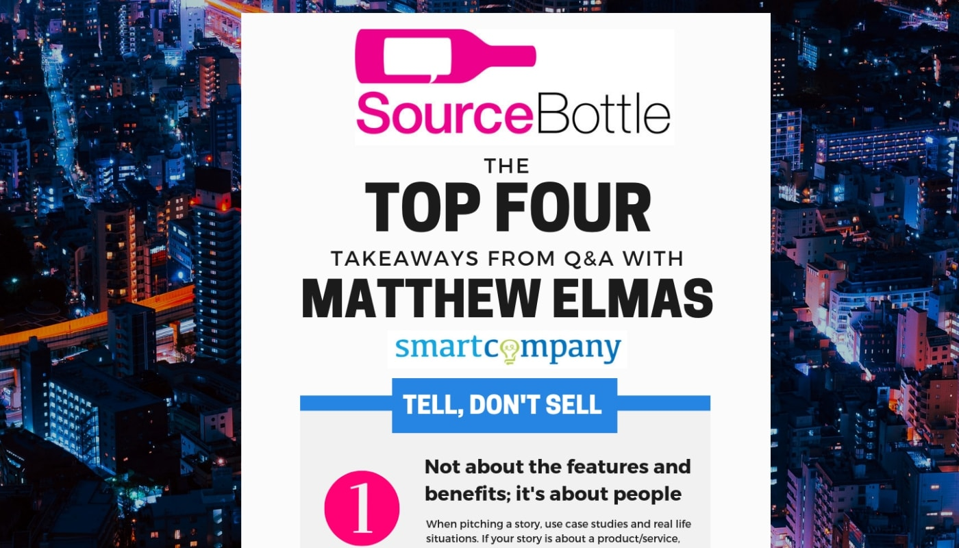 Q&A WITH SMARTCOMPANY'S MATTHEW ELMAS: WHY IT'S IMPORTANT TO TELL NOT SELL